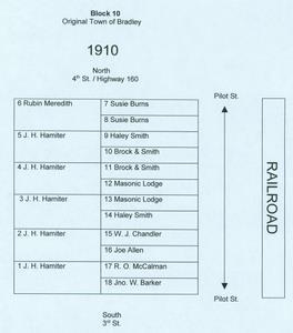 Block 10, 1910-1