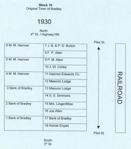 Block 10, 1930-1