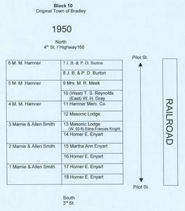 Block 10, 1950-1
